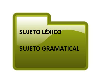 2fc81ebeb0dd El sujeto léxico y sujeto gramatical – CLASES DE LENGUA.Aprender a ...